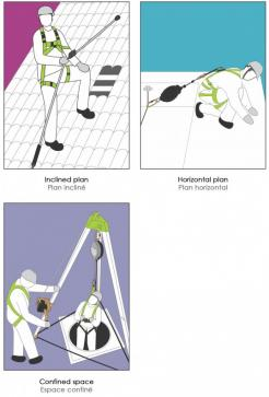 Harness Antistatic FreeBlast with aluminium dorsal D-Ring and chest attachment for fall arrest system Singapore