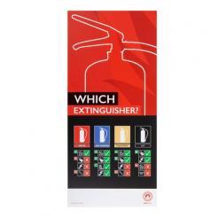 Fire Safety Assured Information Sign – Which Extinguisher